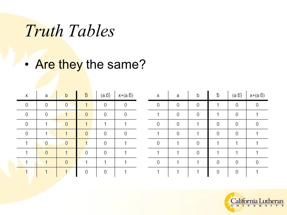 Truth Tables Are they the same.