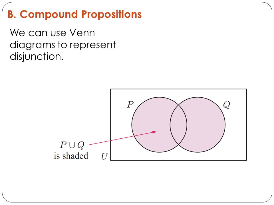 B. Compound Propositions We can use Venn diagrams to represent disjunction.