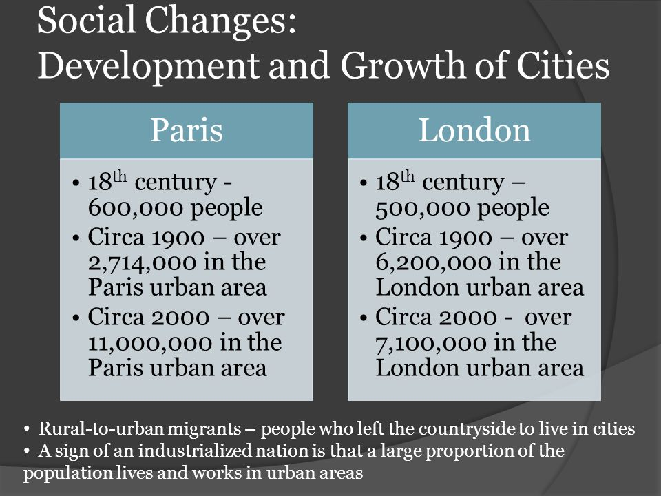 Social Changes: Development and Growth of Cities Paris 18 th century - 600,000 people Circa 1900 – over 2,714,000 in the Paris urban area Circa 2000 – over 11,000,000 in the Paris urban area London 18 th century – 500,000 people Circa 1900 – over 6,200,000 in the London urban area Circa 2000 - over 7,100,000 in the London urban area Rural-to-urban migrants – people who left the countryside to live in cities A sign of an industrialized nation is that a large proportion of the population lives and works in urban areas