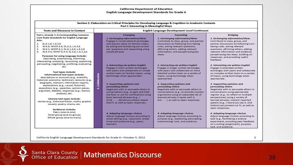 Mathematics Discourse 39