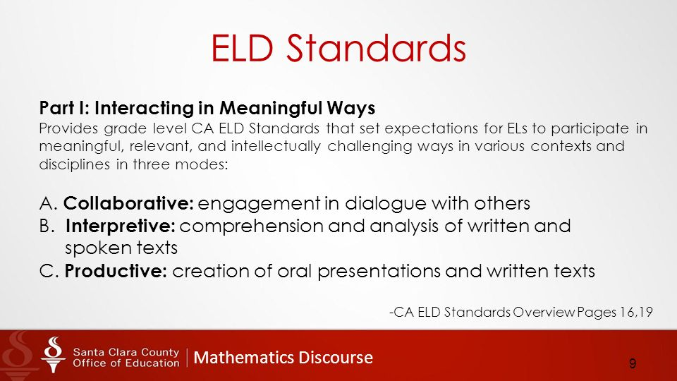 ELD Standards Part I: Interacting in Meaningful Ways Provides grade level CA ELD Standards that set expectations for ELs to participate in meaningful, relevant, and intellectually challenging ways in various contexts and disciplines in three modes: A.