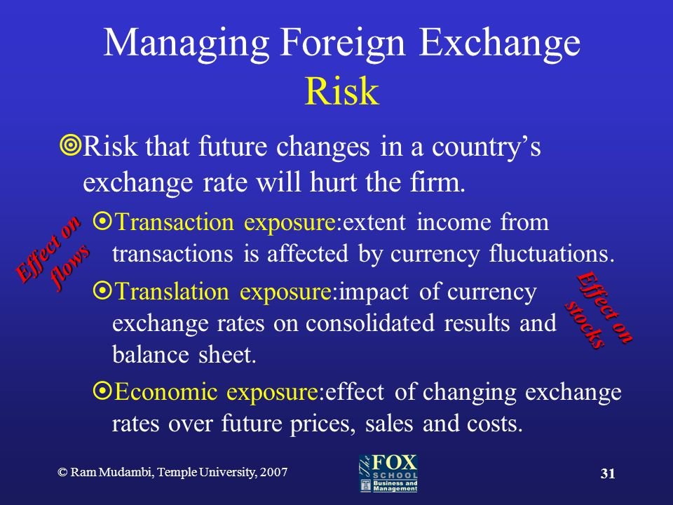 bmw managing foreign exchange risk