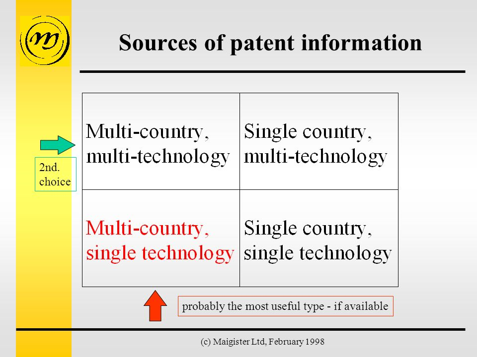 sources of information in business General information on setting up a business general information is available on pointofsinglecontactie which brings together information on procedures and services to those intending to establish a business.