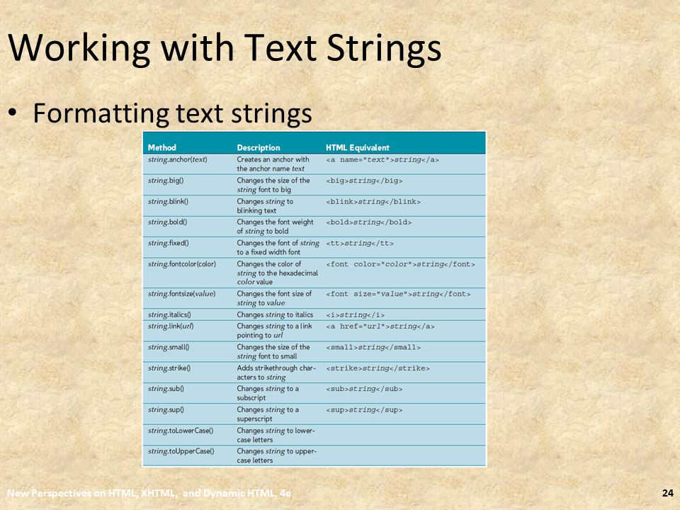 Working with Text Strings Formatting text strings New Perspectives on HTML, XHTML, and Dynamic HTML, 4e24