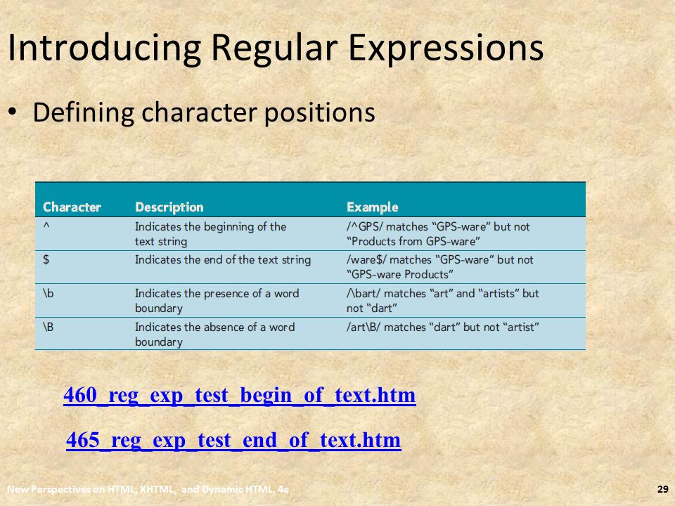 Introducing Regular Expressions Defining character positions New Perspectives on HTML, XHTML, and Dynamic HTML, 4e29 460_reg_exp_test_begin_of_text.htm 465_reg_exp_test_end_of_text.htm