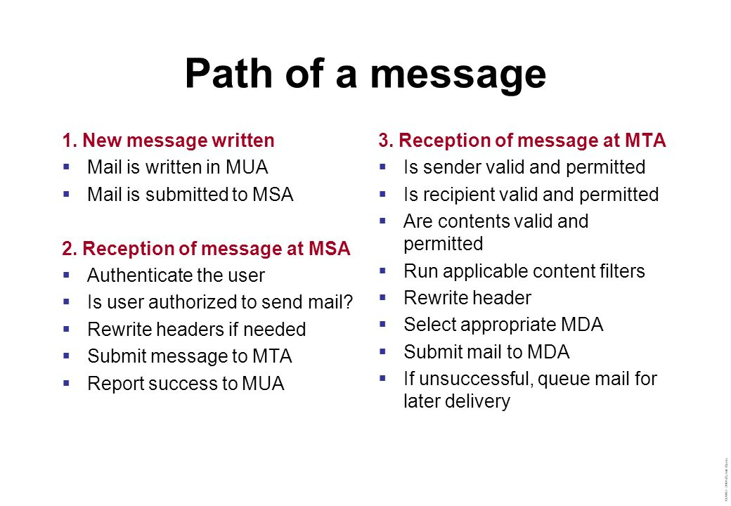 ©2003–2004 David Byers Path of a message 1.