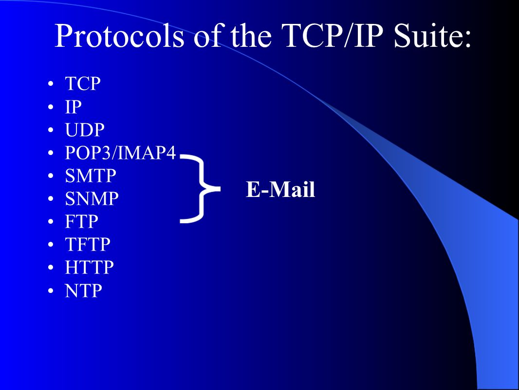 Protocols of the TCP/IP Suite: TCP IP UDP POP3/IMAP4 SMTP SNMP FTP TFTP HTTP NTP