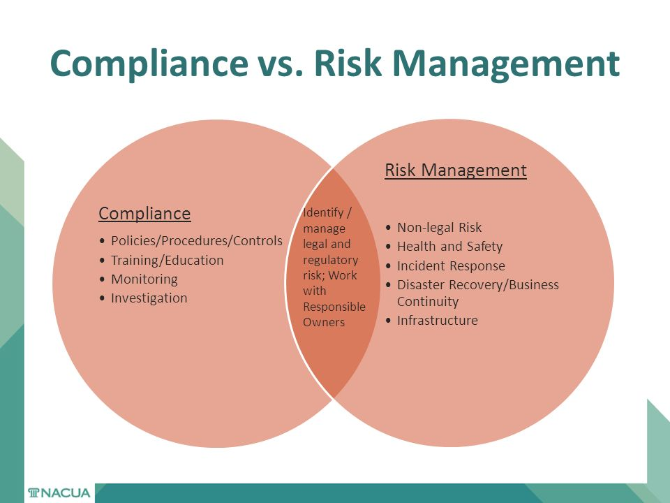 Compliance risk
