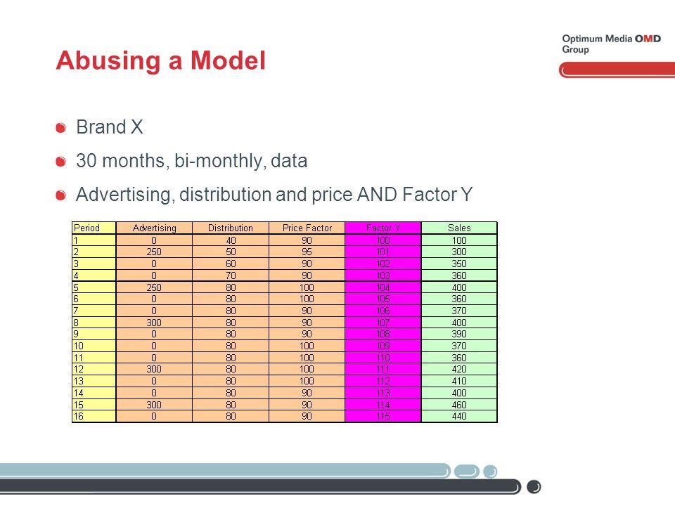 Nbd And Lsd Models Market Penetration