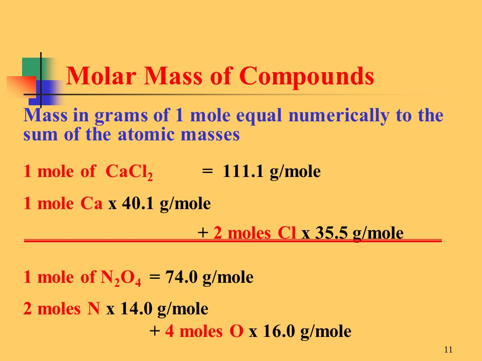 11 Mass in grams of 1 mole equal numerically to the sum of the atomic masses 1 mole of CaCl 2 = g/mole 1 mole Ca x 40.1 g/mole + 2 moles Cl x 35.5 g/mole 1 mole of N 2 O 4 = 74.0 g/mole 2 moles N x 14.0 g/mole + 4 moles O x 16.0 g/mole Molar Mass of Compounds