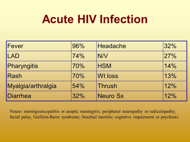 Symptoms of early hiv infection also called primary hiv infection or - 44 Acute Hiv Infection Fever 96 Headache 32 Lad 74 N V 27 Pharyngitis 70 Hsm 14 Rash Wt Loss 13 Myalgia Arthralgia 54 Thrush 12 Diarrhea Neuro Sx