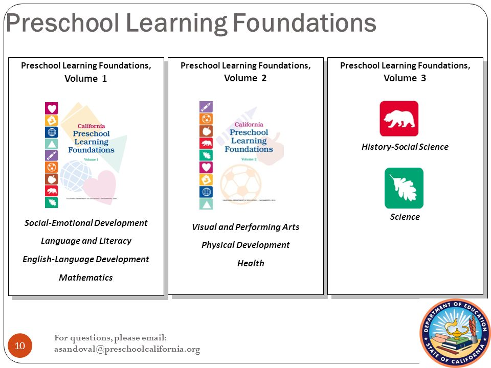 Preschool Learning Foundations, Volume 1 Social-Emotional Development Language and Literacy English-Language Development Mathematics Preschool Learning Foundations, Volume 1 Social-Emotional Development Language and Literacy English-Language Development Mathematics Preschool Learning Foundations, Volume 2 Visual and Performing Arts Physical Development Health Preschool Learning Foundations, Volume 2 Visual and Performing Arts Physical Development Health Preschool Learning Foundations, Volume 3 History-Social Science Science Preschool Learning Foundations, Volume 3 History-Social Science Science Preschool Learning Foundations 10 For questions, please