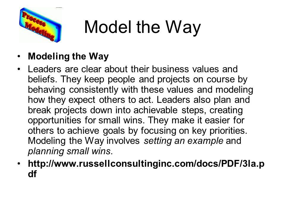 What is leadership? Seminar Unit #8 Professor Christopher L ...