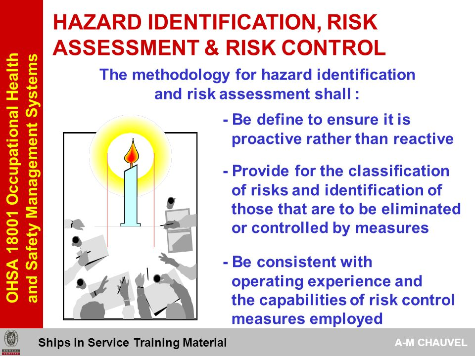 - Results of these assessments and the effects of those controls shall be considered when setting OH&S objectives HAZARD IDENTIFICATION, RISK ASSESSMENT & RISK CONTROL - The organization shall document and keep this information up to date OHSA 18001 Occupational Health and Safety Management Systems 431 Ships in Service Training Material A-M CHAUVEL