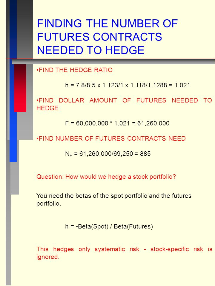 FINDING THE NUMBER OF FUTURES CONTRACTS NEEDED TO HEDGE FIND THE HEDGE RATIO h = 7.8/8.5 x 1.123/1 x 1.118/1.1288 = 1.021 FIND DOLLAR AMOUNT OF FUTURES NEEDED TO HEDGE F = 60,000,000 * 1.021 = 61,260,000 FIND NUMBER OF FUTURES CONTRACTS NEED N F = 61,260,000/69,250 = 885 Question: How would we hedge a stock portfolio.