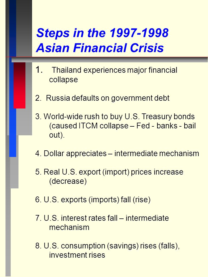 Steps in the 1997-1998 Asian Financial Crisis 1. Thailand experiences major financial collapse 2.