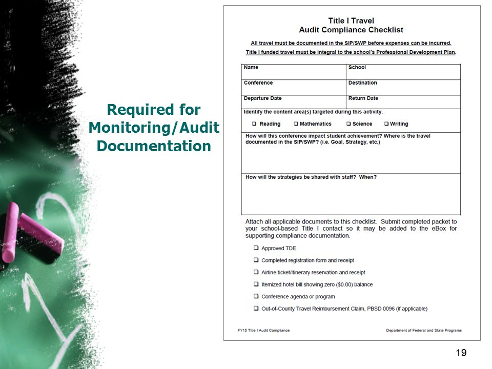 19 Required for Monitoring/Audit Documentation