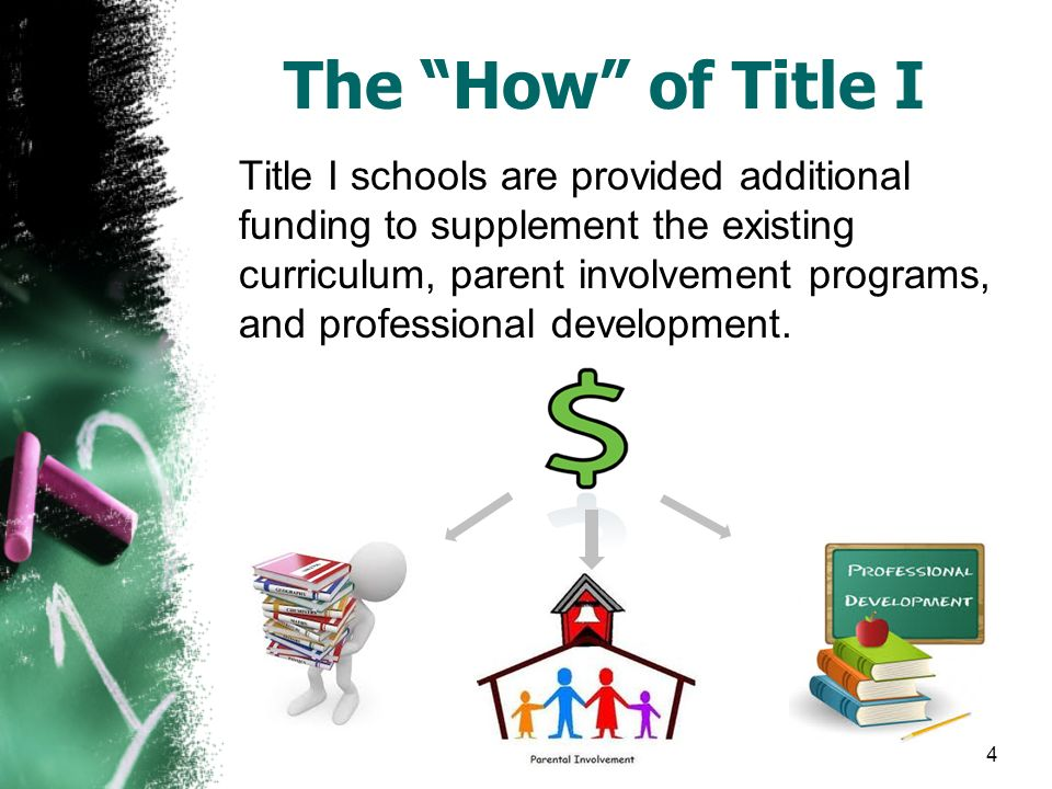 4 The How of Title I Title I schools are provided additional funding to supplement the existing curriculum, parent involvement programs, and professional development.