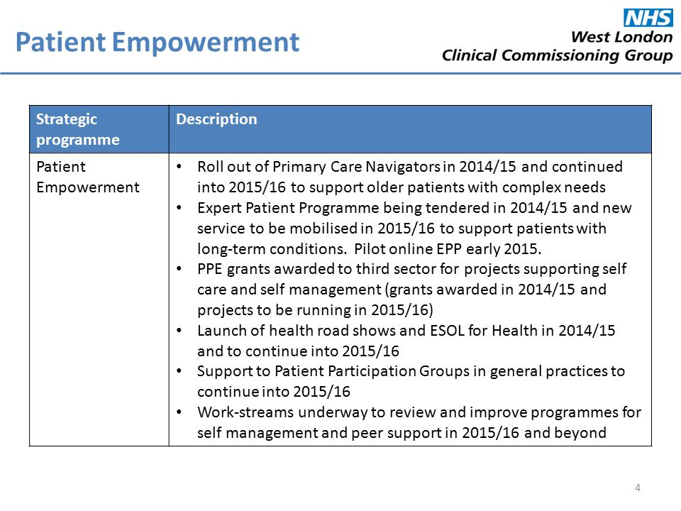 Strategic programme Description Patient Empowerment Roll out of Primary Care Navigators in 2014/15 and continued into 2015/16 to support older patients with complex needs Expert Patient Programme being tendered in 2014/15 and new service to be mobilised in 2015/16 to support patients with long-term conditions.
