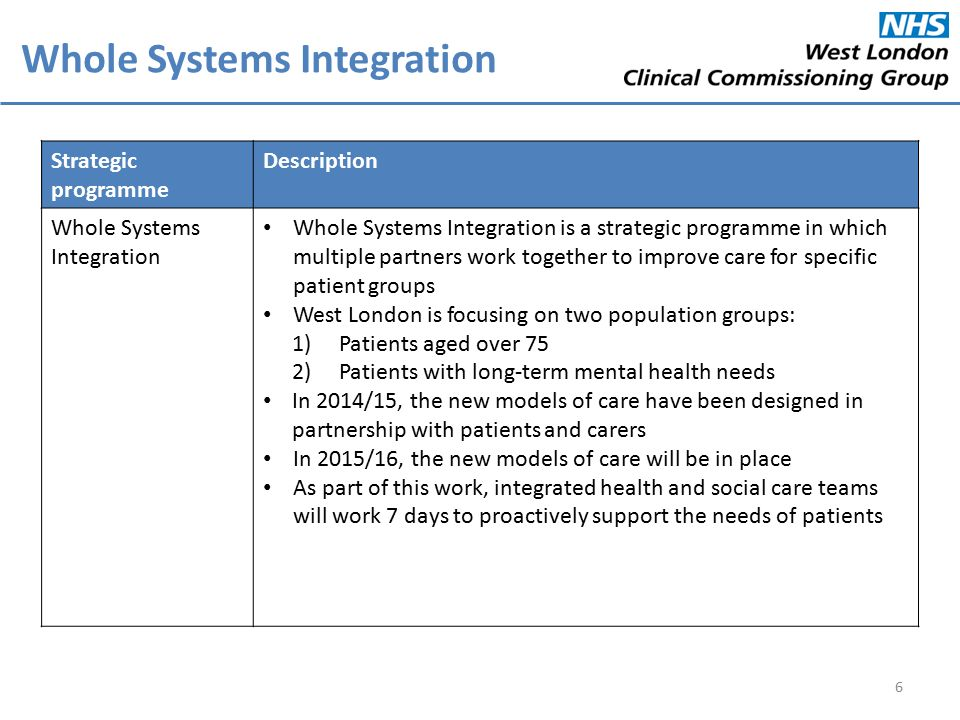 Strategic programme Description Whole Systems Integration Whole Systems Integration is a strategic programme in which multiple partners work together to improve care for specific patient groups West London is focusing on two population groups: 1)Patients aged over 75 2)Patients with long-term mental health needs In 2014/15, the new models of care have been designed in partnership with patients and carers In 2015/16, the new models of care will be in place As part of this work, integrated health and social care teams will work 7 days to proactively support the needs of patients Whole Systems Integration 6