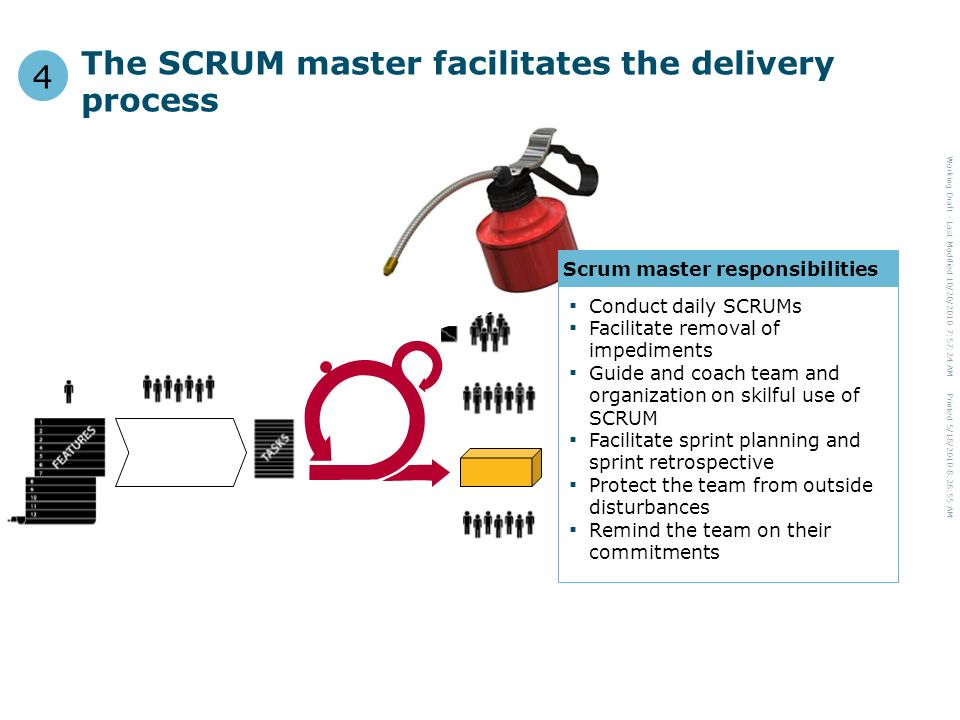 Working Draft - Last Modified 10/20/2010 7:57:24 AM Printed 5/18/2010 8:28:55 AM The SCRUM master facilitates the delivery process 4 ▪ Conduct daily SCRUMs ▪ Facilitate removal of impediments ▪ Guide and coach team and organization on skilful use of SCRUM ▪ Facilitate sprint planning and sprint retrospective ▪ Protect the team from outside disturbances ▪ Remind the team on their commitments Scrum master responsibilities