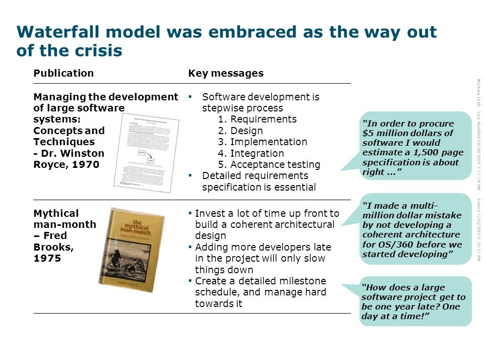 Working Draft - Last Modified 10/20/2010 7:57:24 AM Printed 5/18/2010 8:28:55 AM Waterfall model was embraced as the way out of the crisis PublicationKey messages Managing the development of large software systems: Concepts and Techniques - Dr.