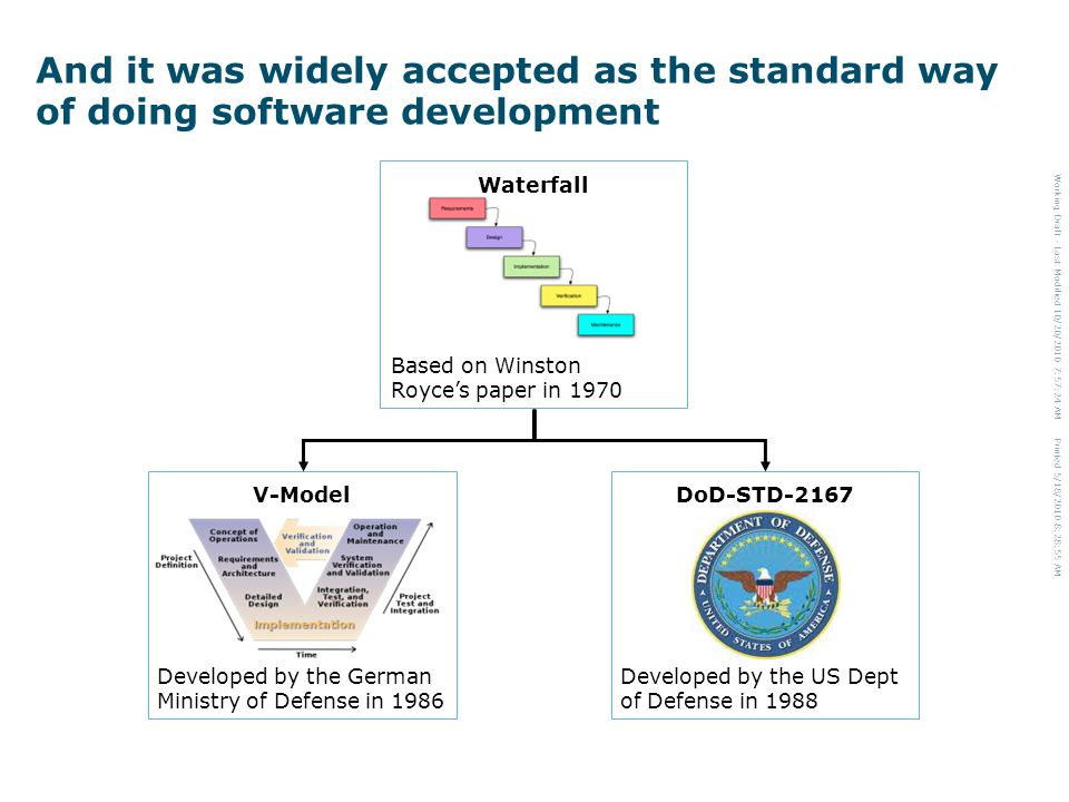 Working Draft - Last Modified 10/20/2010 7:57:24 AM Printed 5/18/2010 8:28:55 AM And it was widely accepted as the standard way of doing software development Based on Winston Royce's paper in 1970 Waterfall Developed by the German Ministry of Defense in 1986 V-Model Developed by the US Dept of Defense in 1988 DoD-STD-2167