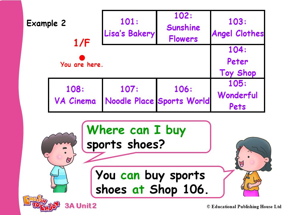3A Unit 2 © Educational Publishing House Ltd Example 2 Where can I buy sports shoes.