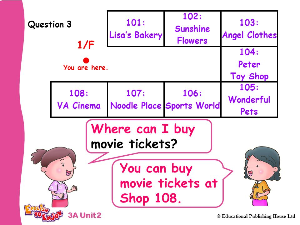 3A Unit 2 © Educational Publishing House Ltd Question 3 movie tickets.