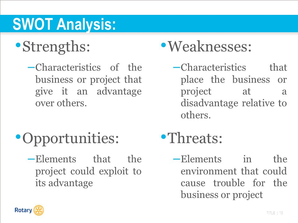 TITLE | 18 SWOT Analysis: Strengths: – Characteristics of the business or project that give it an advantage over others.