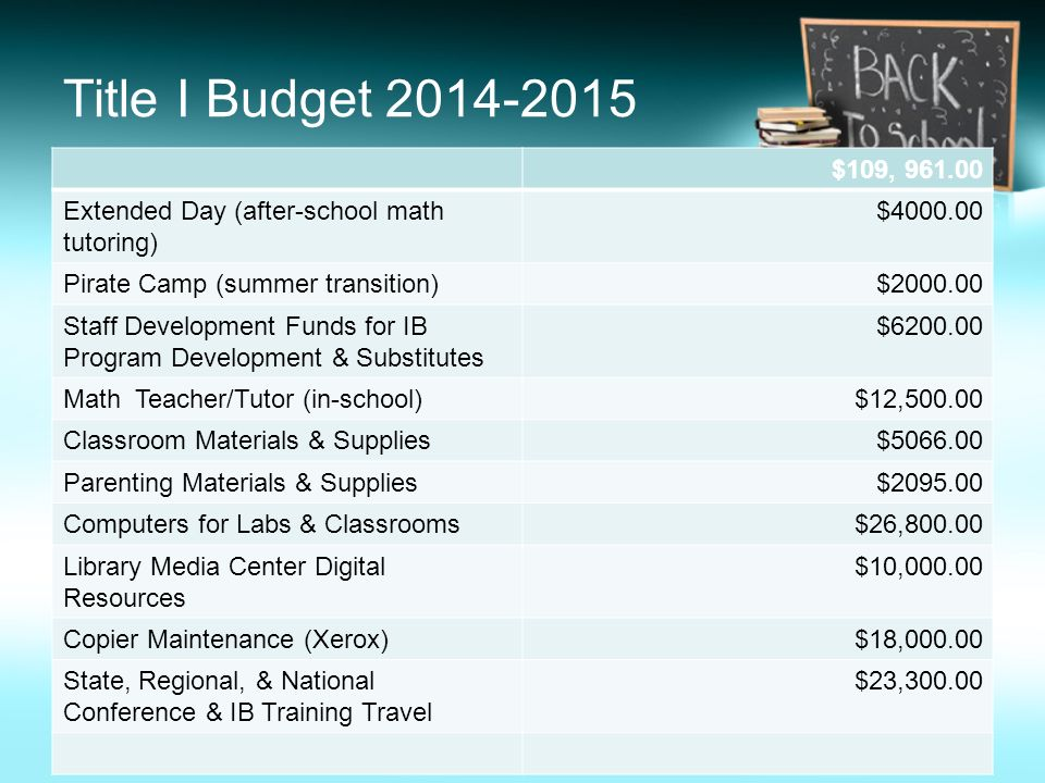Title I Budget $109, Extended Day (after-school math tutoring) $ Pirate Camp (summer transition)$ Staff Development Funds for IB Program Development & Substitutes $ Math Teacher/Tutor (in-school)$12, Classroom Materials & Supplies$ Parenting Materials & Supplies$ Computers for Labs & Classrooms$26, Library Media Center Digital Resources $10, Copier Maintenance (Xerox)$18, State, Regional, & National Conference & IB Training Travel $23,300.00