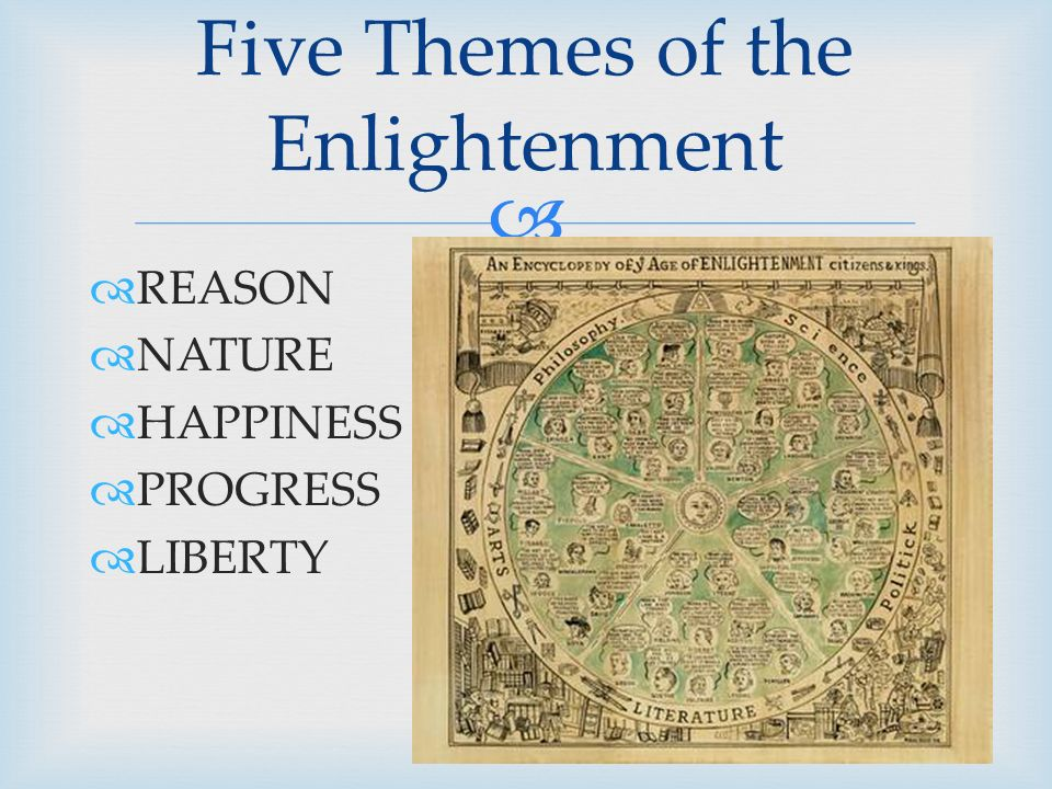   REASON  NATURE  HAPPINESS  PROGRESS  LIBERTY Five Themes of the Enlightenment