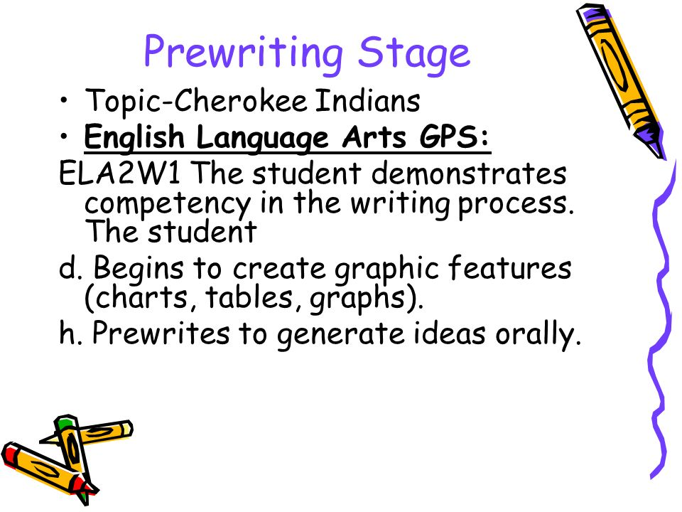 Prewriting Stage Topic-Cherokee Indians English Language Arts GPS: ELA2W1 The student demonstrates competency in the writing process.