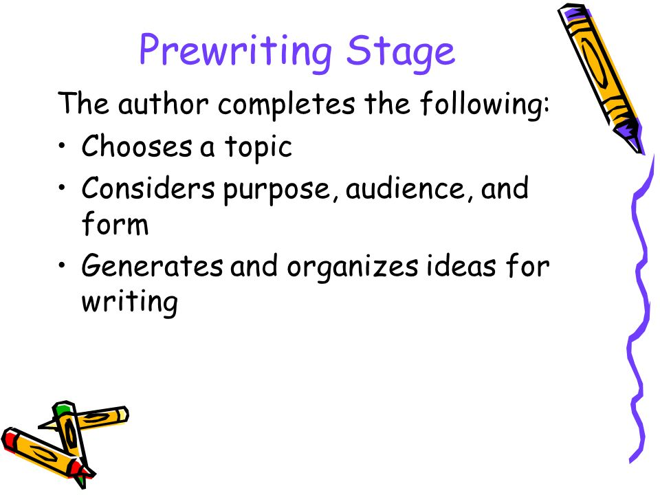 Prewriting Stage The author completes the following: Chooses a topic Considers purpose, audience, and form Generates and organizes ideas for writing