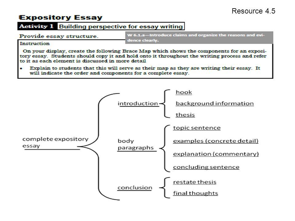 gibbs reflective cycle essays nursing schools