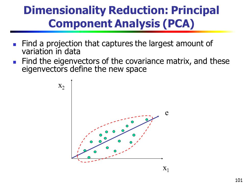 101 x2x2 x1x1 e Dimensionality Reduction: Principal Component Analysis (PCA) Find a projection that captures the largest amount of variation in data Find the eigenvectors of the covariance matrix, and these eigenvectors define the new space