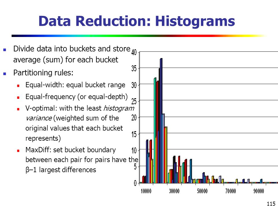 115 Data Reduction: Histograms Divide data into buckets and store average (sum) for each bucket Partitioning rules: Equal-width: equal bucket range Equal-frequency (or equal-depth) V-optimal: with the least histogram variance (weighted sum of the original values that each bucket represents) MaxDiff: set bucket boundary between each pair for pairs have the β–1 largest differences