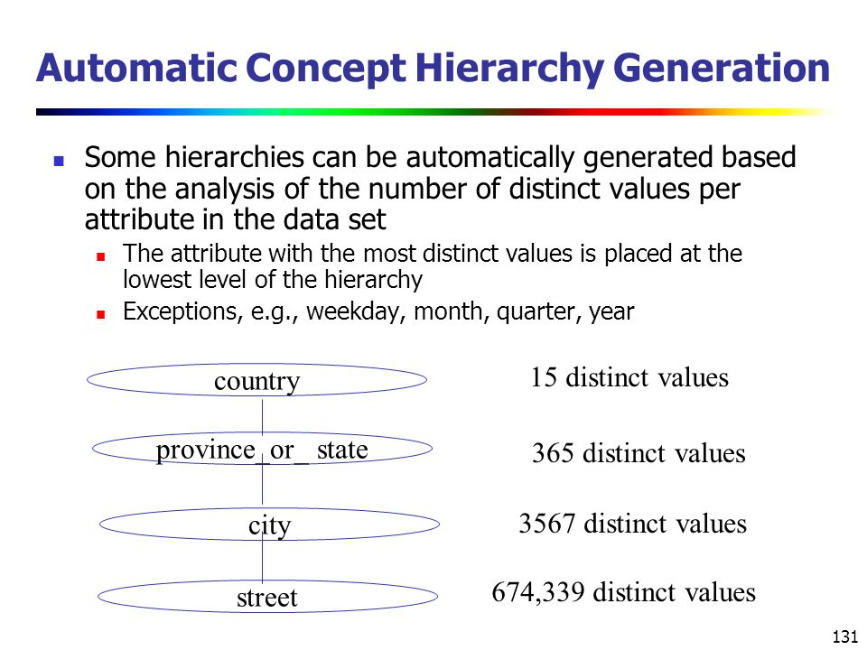 131 Automatic Concept Hierarchy Generation Some hierarchies can be automatically generated based on the analysis of the number of distinct values per attribute in the data set The attribute with the most distinct values is placed at the lowest level of the hierarchy Exceptions, e.g., weekday, month, quarter, year country province_or_ state city street 15 distinct values 365 distinct values 3567 distinct values 674,339 distinct values