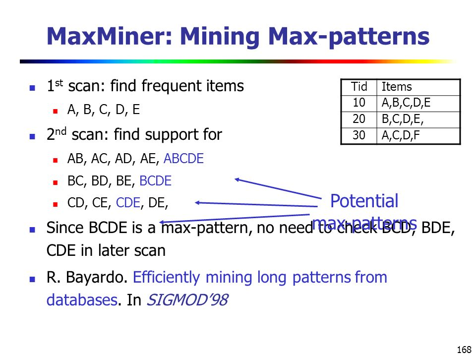 168 MaxMiner: Mining Max-patterns 1 st scan: find frequent items A, B, C, D, E 2 nd scan: find support for AB, AC, AD, AE, ABCDE BC, BD, BE, BCDE CD, CE, CDE, DE, Since BCDE is a max-pattern, no need to check BCD, BDE, CDE in later scan R.