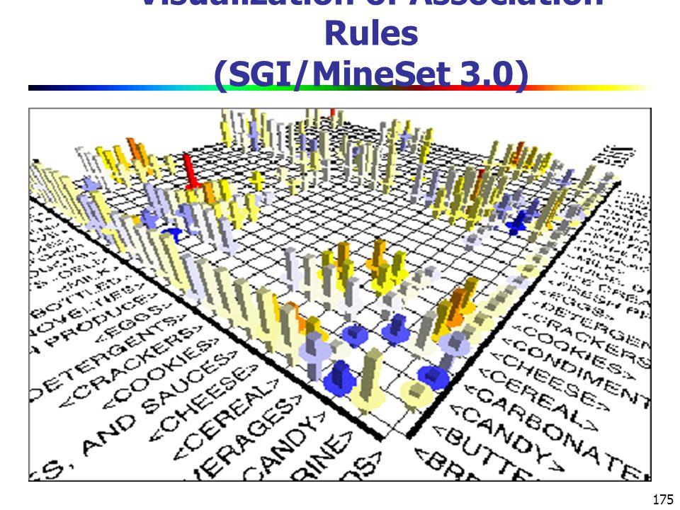 175 Visualization of Association Rules (SGI/MineSet 3.0)