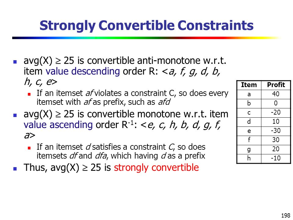 198 Strongly Convertible Constraints avg(X)  25 is convertible anti-monotone w.r.t.