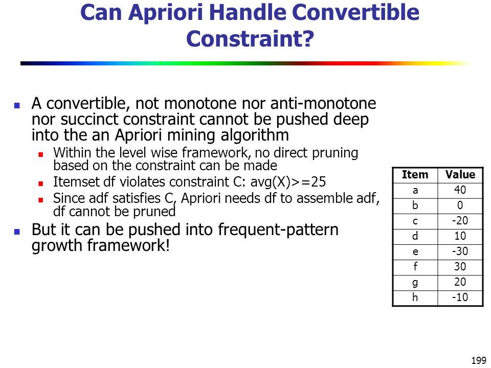 199 Can Apriori Handle Convertible Constraint.