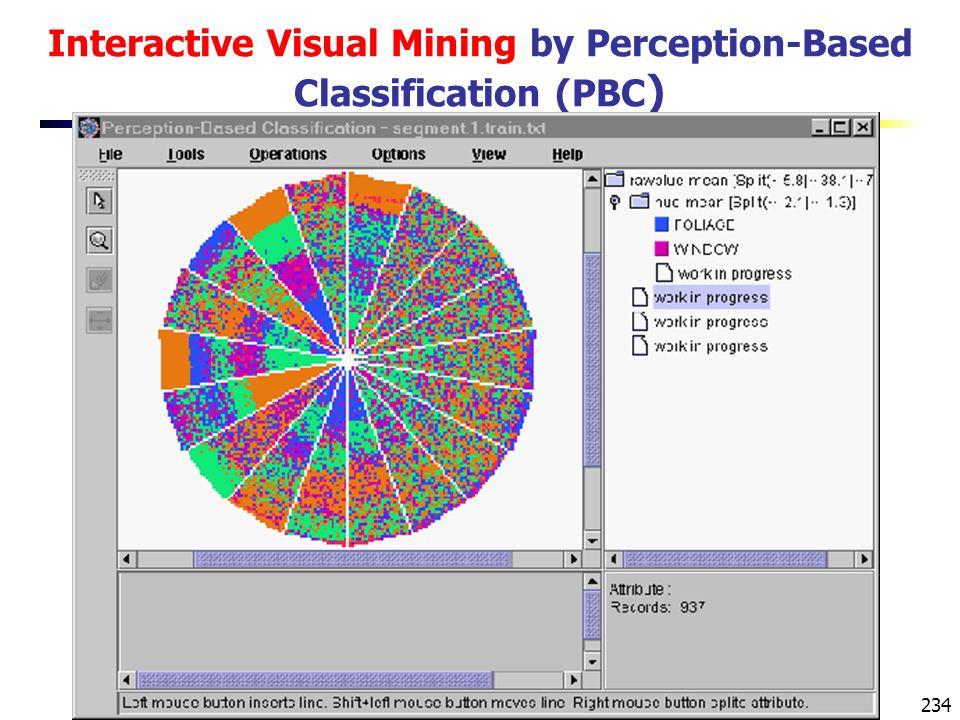 234 Interactive Visual Mining by Perception-Based Classification (PBC )