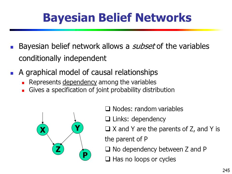 245 Bayesian Belief Networks Bayesian belief network allows a subset of the variables conditionally independent A graphical model of causal relationships Represents dependency among the variables Gives a specification of joint probability distribution X Y Z P  Nodes: random variables  Links: dependency  X and Y are the parents of Z, and Y is the parent of P  No dependency between Z and P  Has no loops or cycles