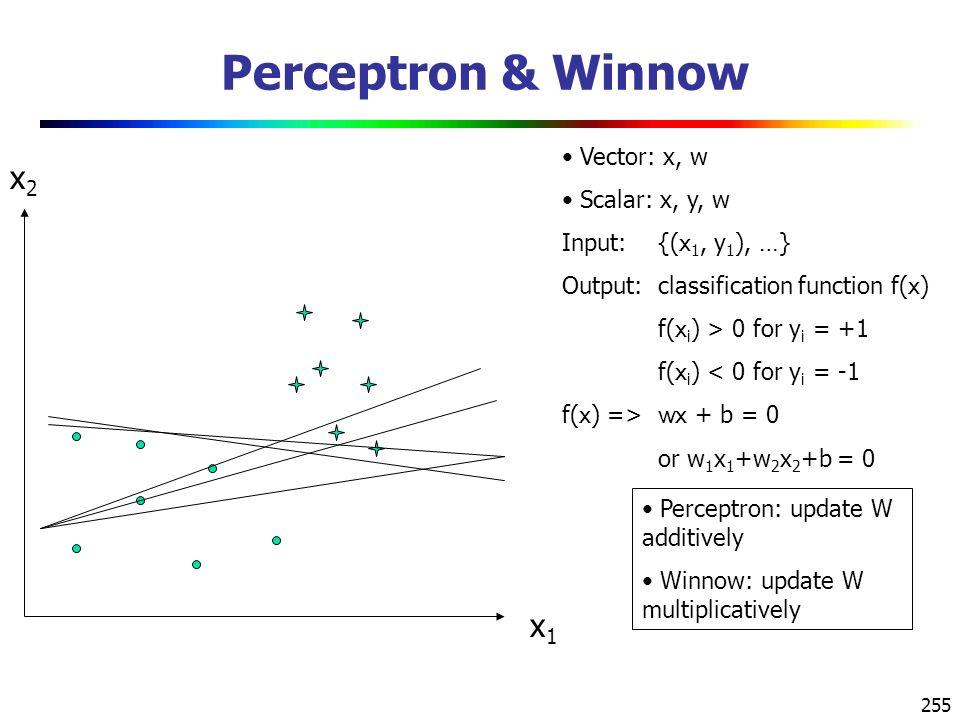 255 Perceptron & Winnow Vector: x, w Scalar: x, y, w Input:{( x 1, y 1 ), …} Output:classification function f( x ) f( x i ) > 0 for y i = +1 f( x i ) < 0 for y i = -1 f( x ) => wx + b = 0 or w 1 x 1 +w 2 x 2 +b = 0 x1x1 x2x2 Perceptron: update W additively Winnow: update W multiplicatively