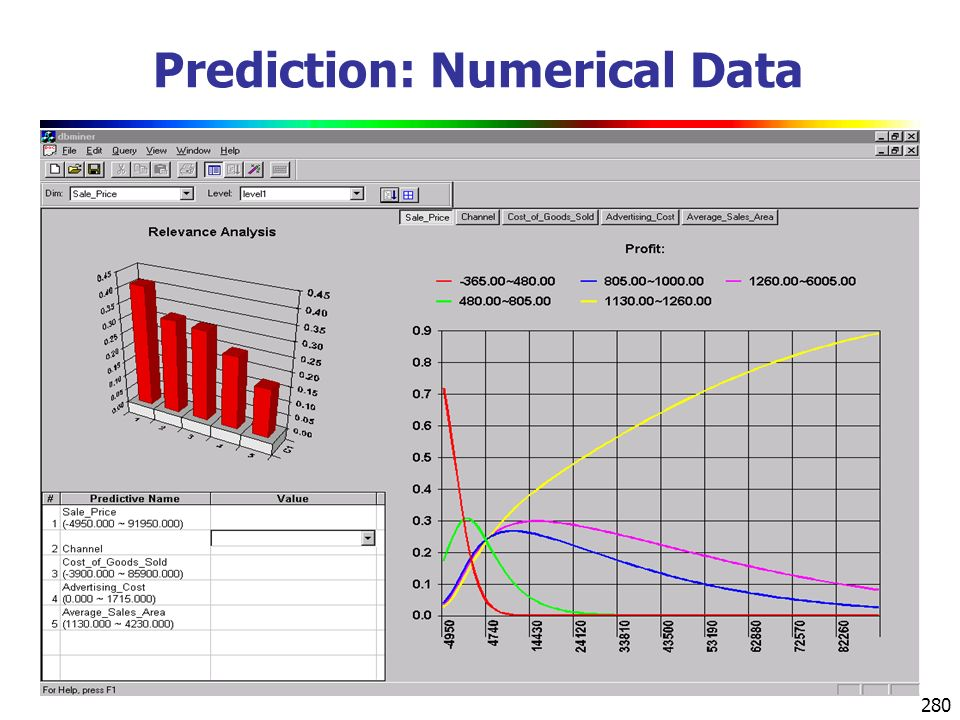 280 Prediction: Numerical Data