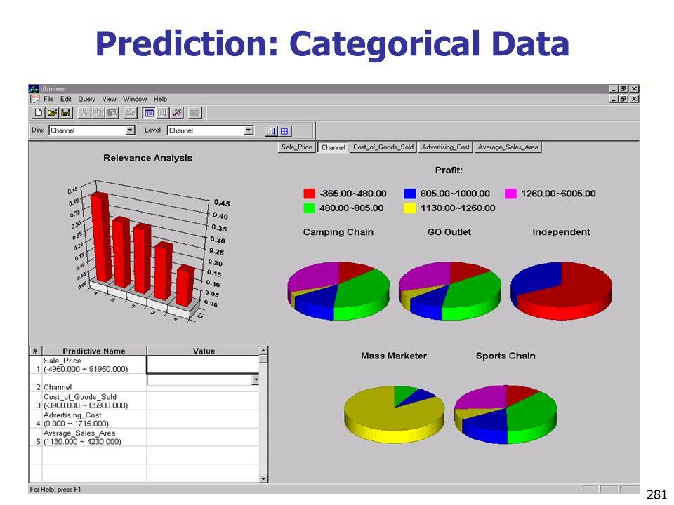 281 Prediction: Categorical Data