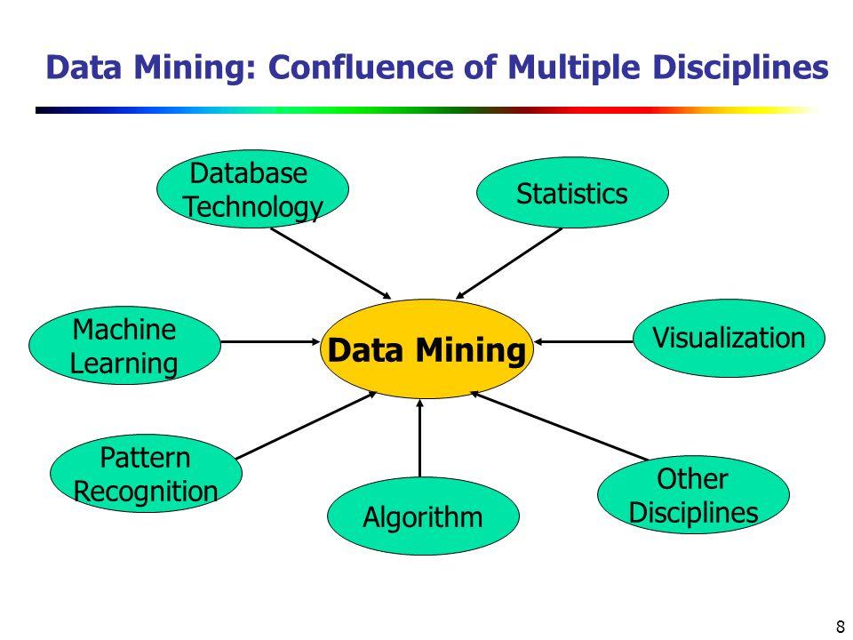 8 Data Mining: Confluence of Multiple Disciplines Data Mining Database Technology Statistics Machine Learning Pattern Recognition Algorithm Other Disciplines Visualization