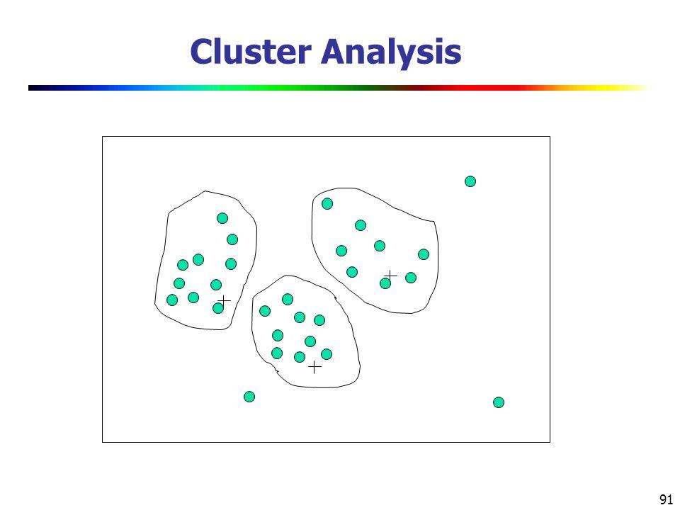 91 Cluster Analysis