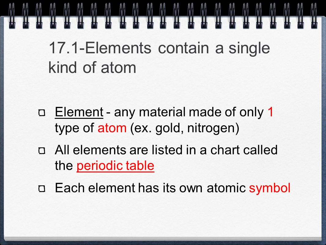 Atoms and the periodic table chapter 17 objectives at the end of 171 elements contain a single kind of atom element any material made of only gamestrikefo Image collections